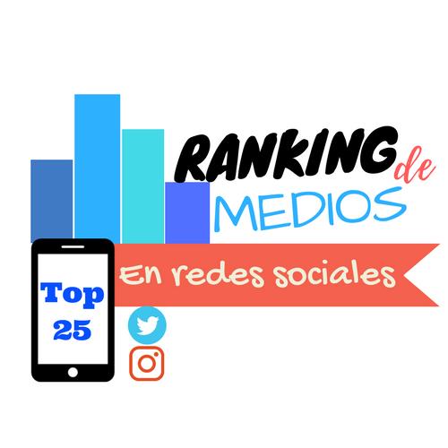 Medianálisis inició Ranking de Medios en las Redes Sociales