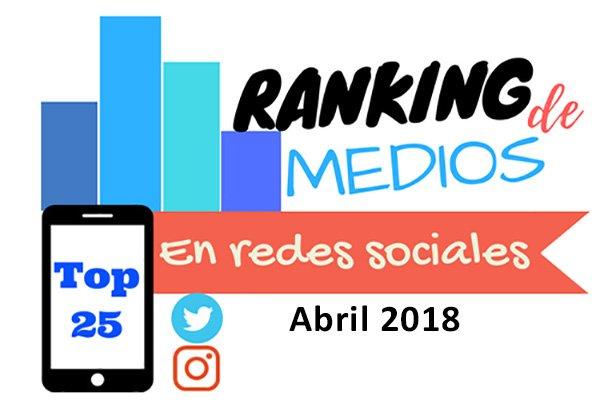 Ranking de influencia en las redes sociales de los Medios de Comunicación venezolanos (segunda edición)